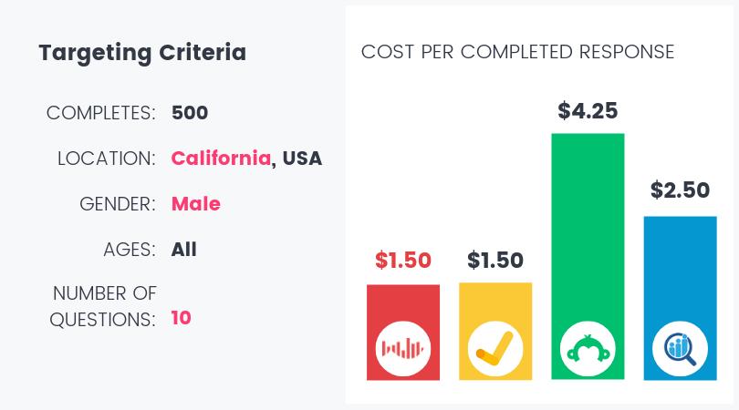 age-gender-price-compare