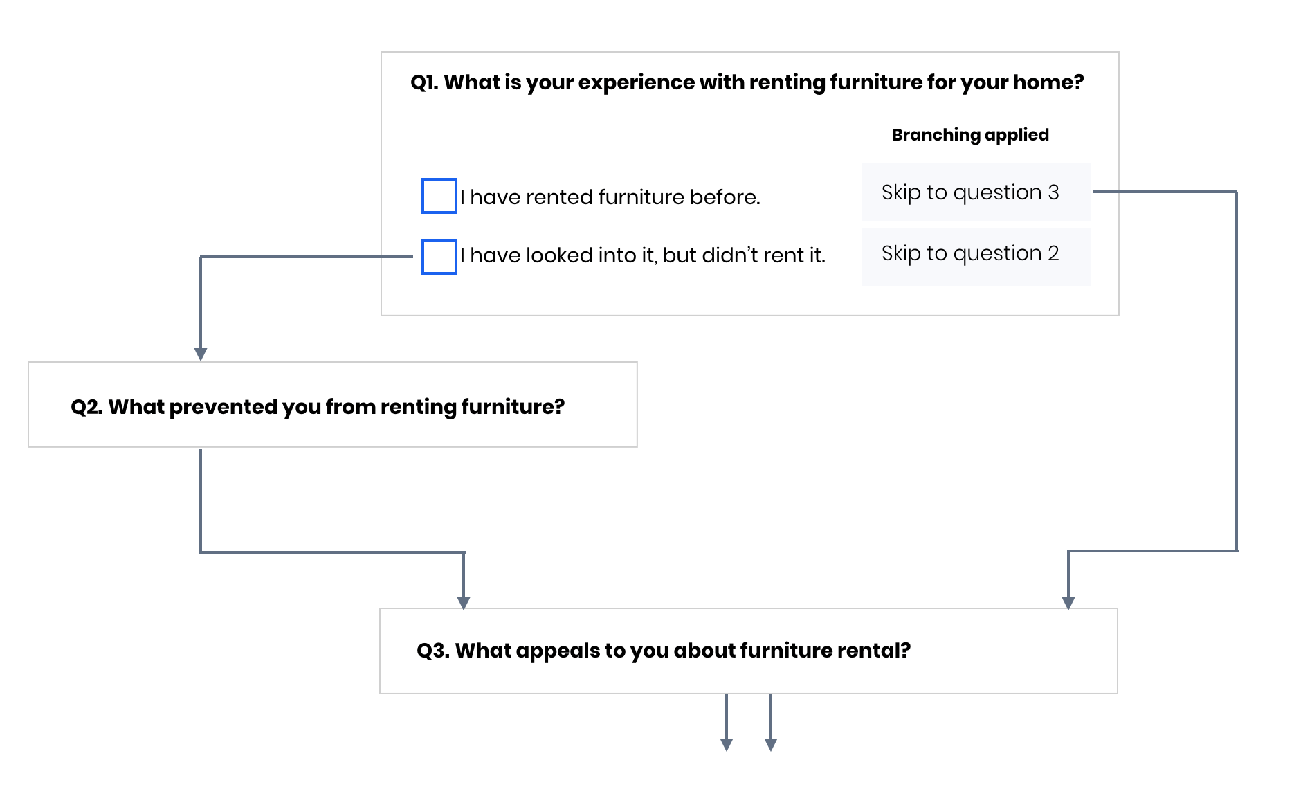 branching-survey-sequence
