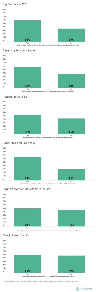 americans-student-loan-debt